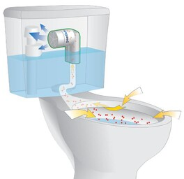 Panfan - Get rid of toilet odour forever